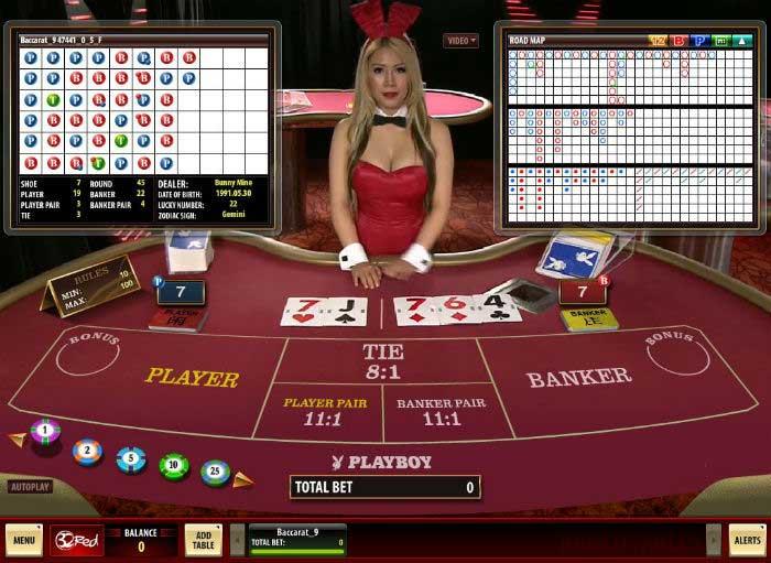 Live dealer baccarat User Interface